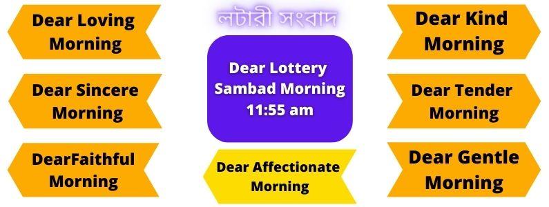 lottery sambad 11:55 am lottery